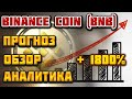BNB (криптовалюта Binance Coin) прогноз на 2021 год, обзор курса, новости, анализ графика