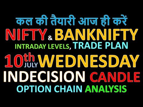 Bank Nifty & Nifty tomorrow 10th July 2019 daily chart Analysis SIMPLE ANALYSIS POWERFUL RESULTS