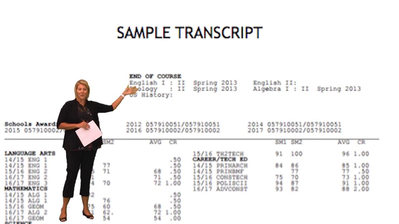 GAP Transcripts