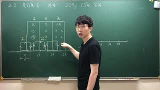 고2 물리학1 완자 209쪽 13번 문제