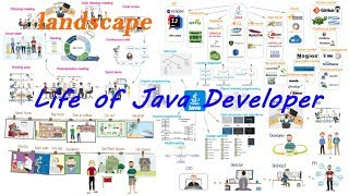 Life of Java developer - illustrations