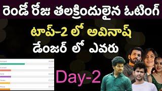 Bigg Boss 4 Telugu Voting|BB 4 Telugu 13th Week Voting |Who Is Leading In Voting|Who Is In Danger