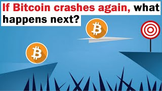 If Bitcoin Crashes Again, Will it Change My 2020 Prediction for Bitcoin?
