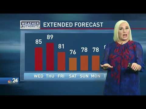 Baixar Lead Meteorologist Kimberly Newman - Download Lead