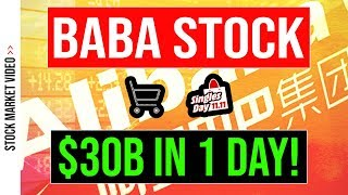 🏆 Alibaba Sets Records - Buy BABA Stock? 🏆