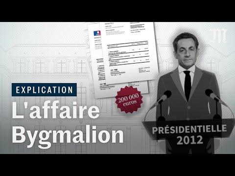 L'affaire Bygmalion expliquée