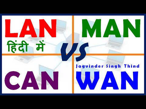 Difference between lan, wan, and man | difference between | lan.