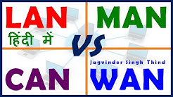 What is LAN MAN CAN WAN - Networking part 4
