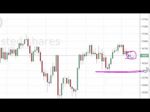 Nikkei Technical Analysis for August 23 2016 by FXEmpire.com