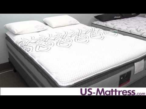 Sealy Posturepedic Platinum Adorned Firm Euro Pillow Top Mattress