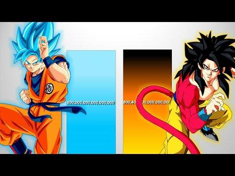 Super Goku VS GT Goku  POWER LEVELS - DBS/DBGT
