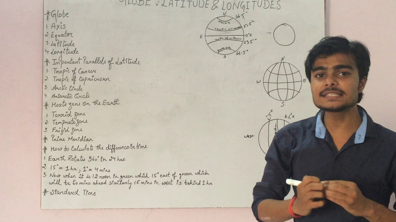 CH-2,Globe:Latitudes and Longitudes,Class-6th Geography
