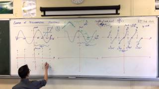 Graphing Reciprocal Trigonometric Functions (1 of 2: Cosecant)