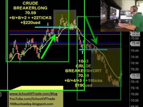 Easy Money Day Trading Crude Oil Futures Contracts