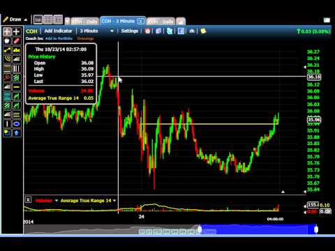 Professional S&P 500 Weekly Analysis 10/24/14