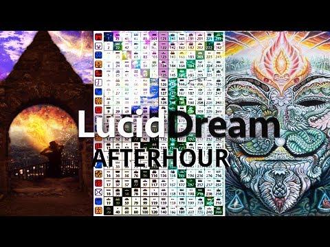 LucidDream AFTERHOUR - 441 Synchronotron, ROOT-Language, WortKraftSchwingung, Portal-Cinema