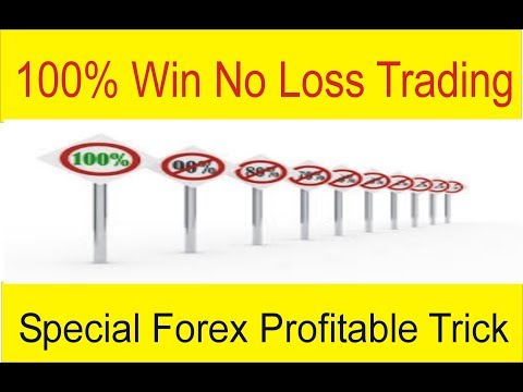 100% Win No Loss Forex Trading Trick | Special one time Trade LTC USD Tutorial by Tani Forex in Urdu