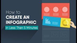 So Erstellen Sie eine Infografik in Weniger Als 5 Minuten mit Content-Blöcke
