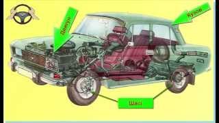 Будова автомобіля (Урок 1)