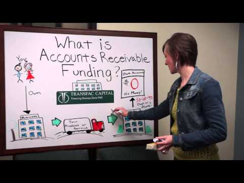 What is Accounts Receivable Factoring?