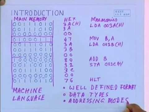 lec 4 - Instruction Set : Vocabulary of the Machine