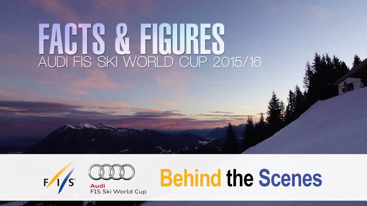 Rewind the 2015/16 season with interesting facts&figures - fis alpine