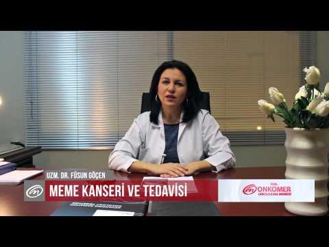 Meme Kanseri Ve Tedavisi (Onkomer Özel Onkoloji Dal Merkezi İzmir)