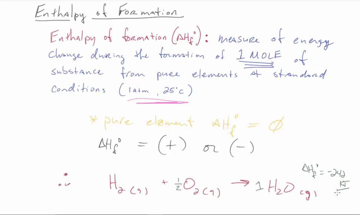AP Chem Enthalpy of Formation - YouTube