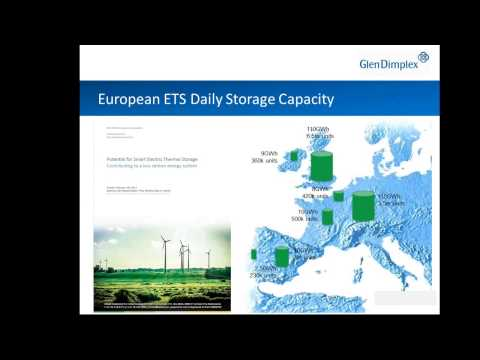 Smart Grid Demand-Side Management and Demand Forecasting for