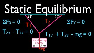 Physics, Torque (8 of 12) Static Equilibrium, Hanging Sign No. 2