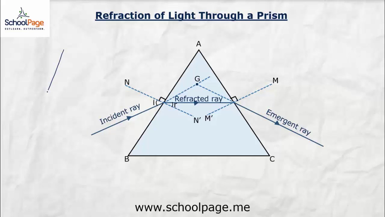 4 Refraction of light through prism - YouTube
