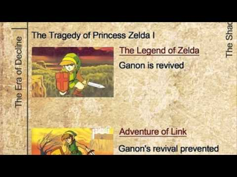 Official Legend Of Zelda Timeline: Hyrule Historia