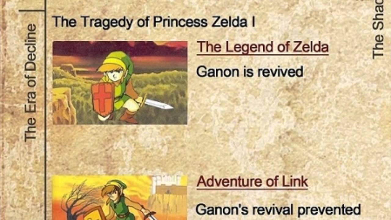 official legend of zelda