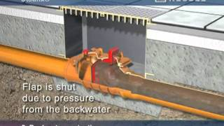 Работа обратного клапана(На данном видео продемонстрирован принцип работы обратного клапана, который защищает от обратного подпора..., 2011-10-26T07:08:47.000Z)