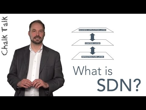 What is SDN? Ciena Chalk Talk