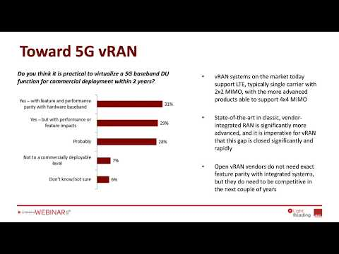 5G Survey Highlight: 87% Expect 5G Baseband DU to Be Virtualized in 2 years