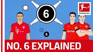 Thiago, Witsel & Co. - Evolution of The Number 6 - Powered By Tifo Football