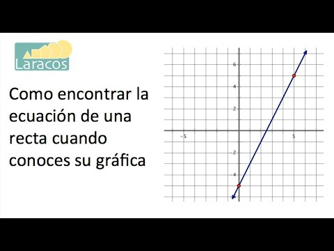 e9bfdf2a7aa5 Como encontrar la ecuacion de una recta si conoces su grafica (ejemplo 2) -  YouTube