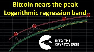 Bitcoin nears the peak logarithmic regression band! Will it hold or break?