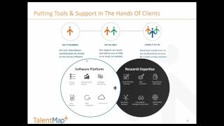 Join sean fitzpatrick, president of talentmap as he discusses our findings throughout the years working with financial services sector. will discuss p...