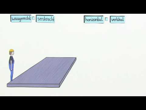 geometrische lagebezeichnungen 2 waagrecht senkrecht