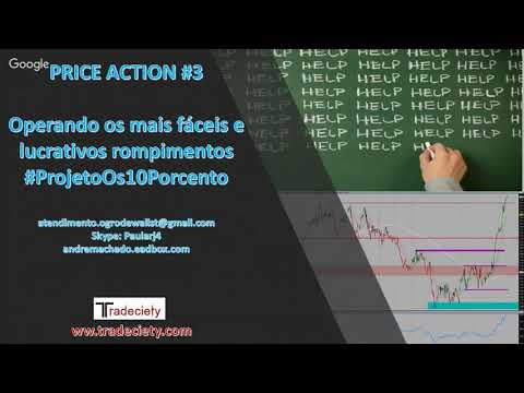 PRICE ACTION PROFISSIONAL #12 - Usando Fibonacci com Price Action