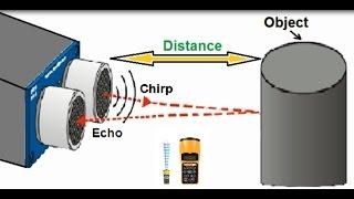 Ultrasonic Distance Sensor working - Make your project smart