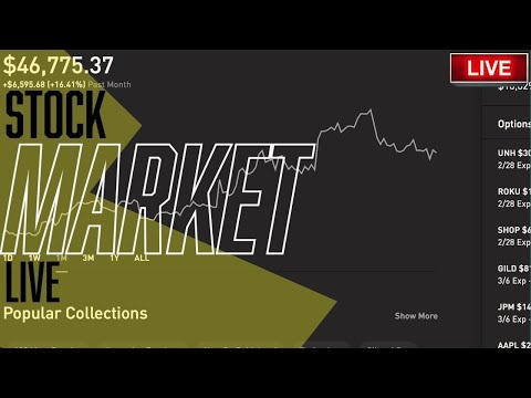 TRADING THE TECH STOCKS  – DOW & SPY Live Trading, Robinhood, Stock Picks, Day Trading & STOCK NEWS