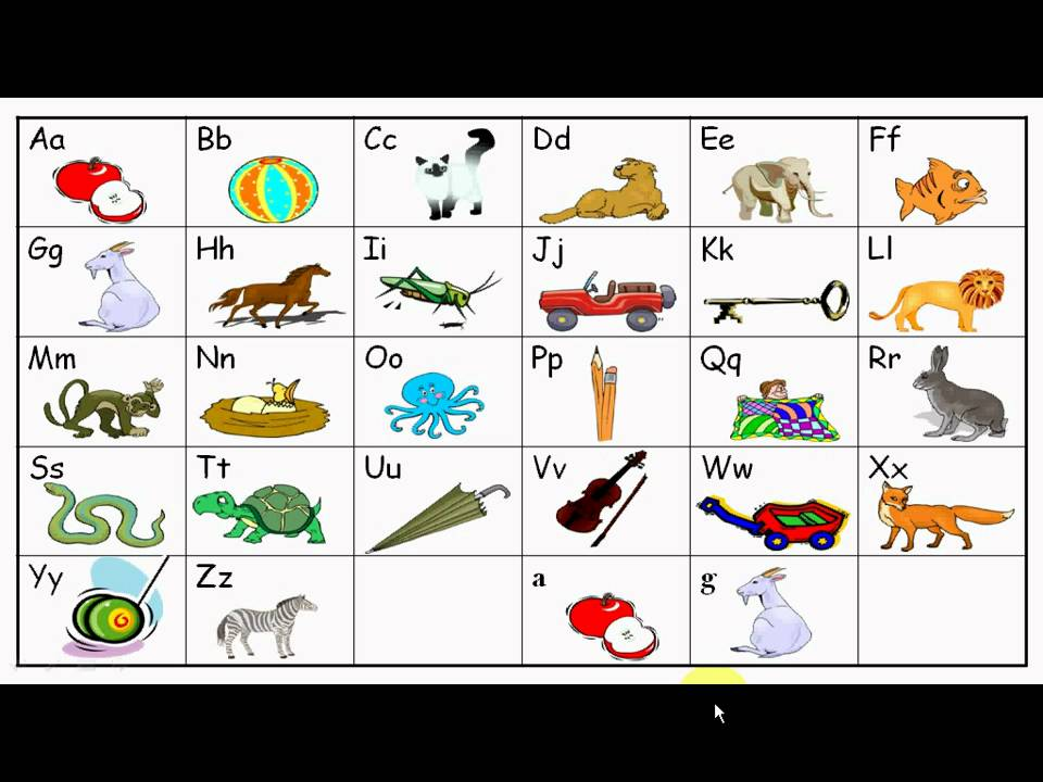 Revised - Using the ABC Chant Chart and Blends Chart in Language