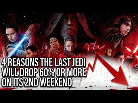 Star Wars The Last Jedi: 4 Reasons It Will Drop 60% Or More Its Second Weekend