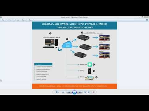 Broadcast Automation Software for Cable TV Shinesoft Technology