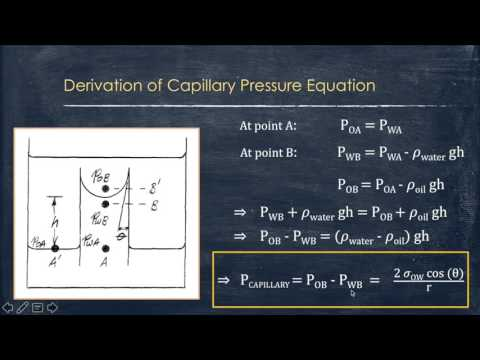 Capillary Pressure- Derivation & Application in Oil & Gas