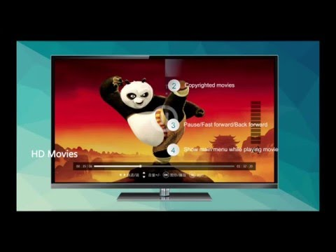 IPTV System for