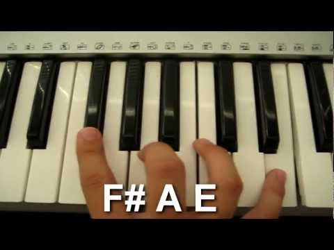 How To Play Someone Like You - Adele On Piano - Full Tutorial